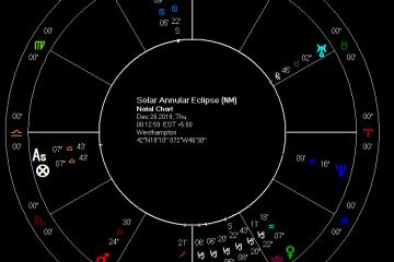 December 2019 Solar Eclipse